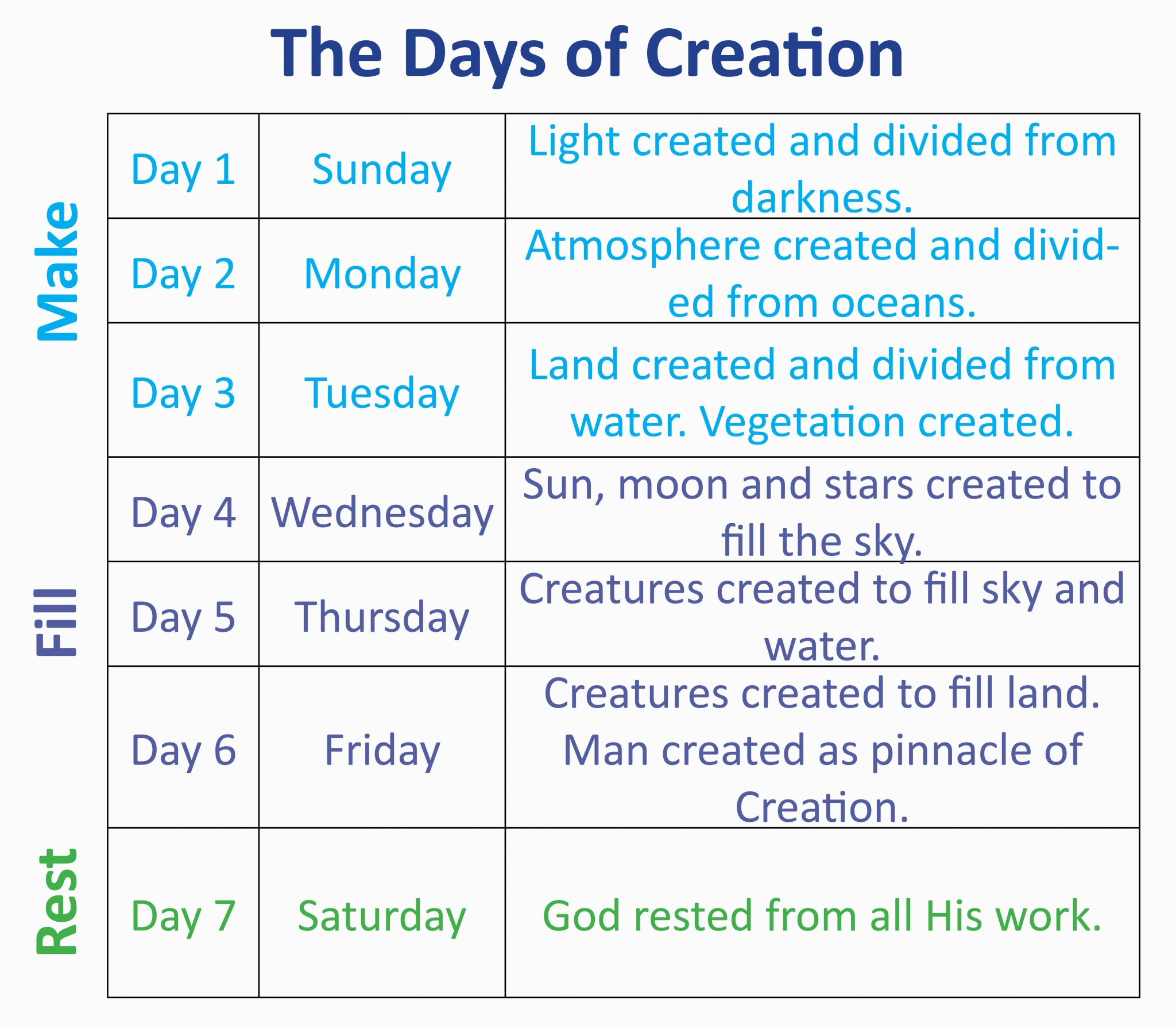 the meaning of creation and day according to the bible What is the biblical definition of a blessing what is it to bless in the bible  of 'blessing' in the bible  to god and living according to his word is a.