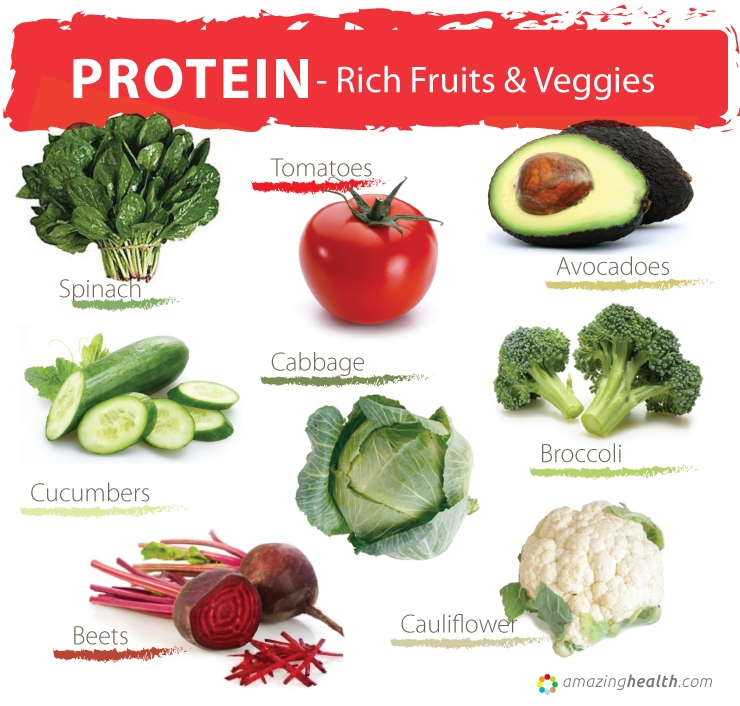 is eating only fruits and vegetables healthy high protein fruits