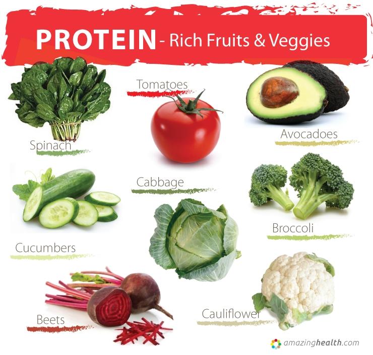 Fruit Diets: Unrefined Grains, Legumes