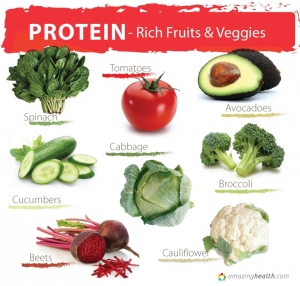 Protein - Rich Fruits & Veggies