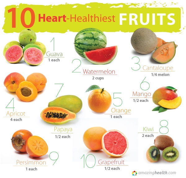 heart fruit best fruits for healthy heart