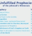 "<p>Prophecies from <a title=""Read our article on JW doctrine"" href=""../S-deception-Spiritism_Jehovahs_Witnesses_Russell"" target=""blank"">Jehovah's Witness</a> doctrine, with the year they were to be fulfilled. Clearly, none have come to pass.</p>"