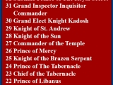Traditional and Chivalric degrees of Masonry.